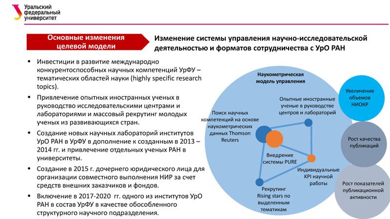Microsoft PowerPoint - UrFU_